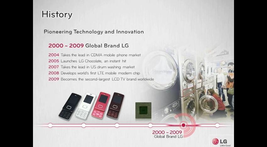 LG customer service number 5